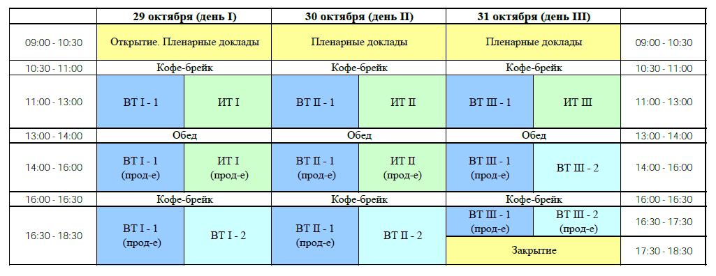 Расписание конференции